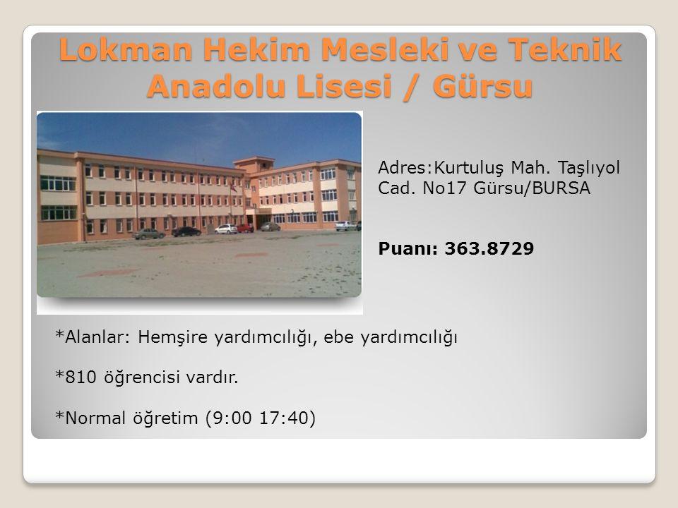 Lokman Hekim Mesleki ve Teknik Anadolu Lisesi / Gürsu Adres:Kurtuluş Mah. Taşlıyol Cad. No17 Gürsu/BURSA Puanı: 363.8729 *Alanlar: Hemşire yardımcılığ