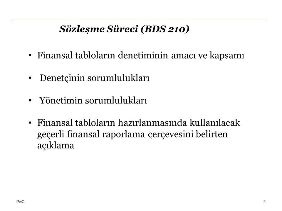 PwC10 Sözleşme Süreci (BDS 210) Türk Ticaret Kanunu Md.