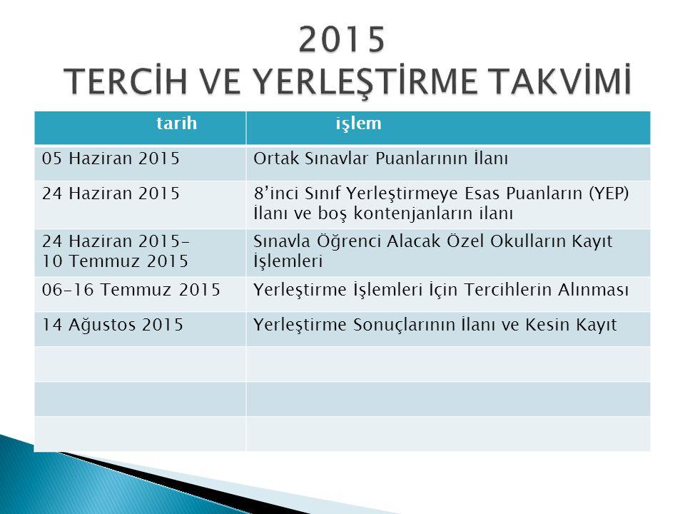  Bursluluk sınav sonuçları 21 temmuz 2015 tarihinde açıklanacak.