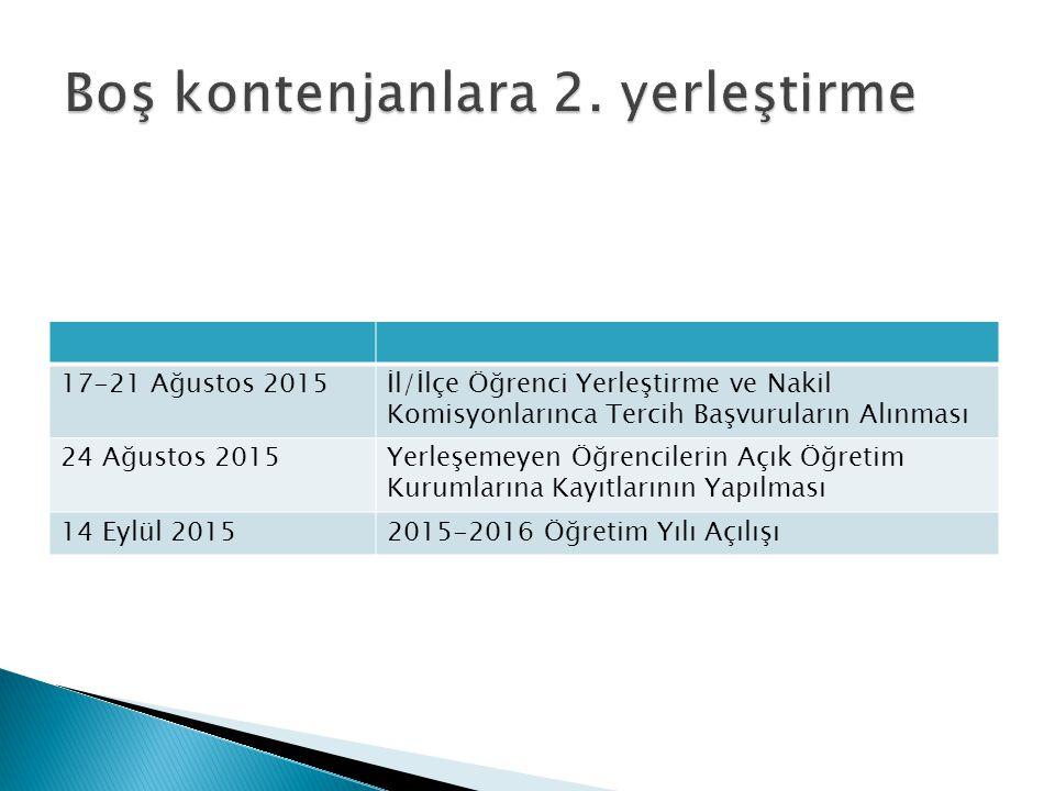 17-21 Ağustos 2015İl/İlçe Öğrenci Yerleştirme ve Nakil Komisyonlarınca Tercih Başvuruların Alınması 24 Ağustos 2015Yerleşemeyen Öğrencilerin Açık Öğre