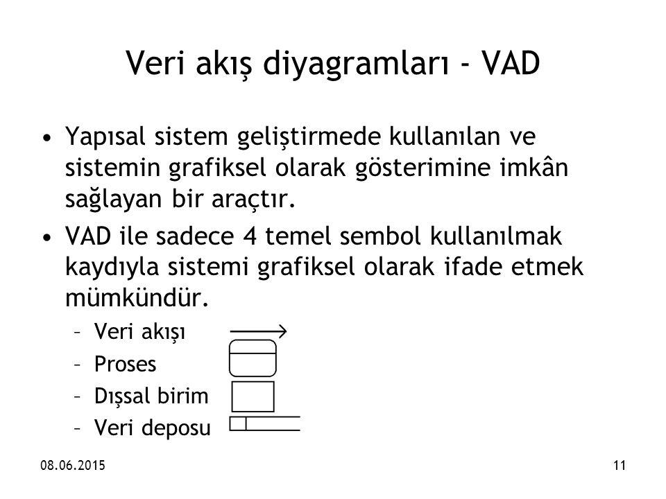 Veri akış diyagramları - VAD Yapısal sistem geliştirmede kullanılan ve sistemin grafiksel olarak gösterimine imkân sağlayan bir araçtır. VAD ile sadec