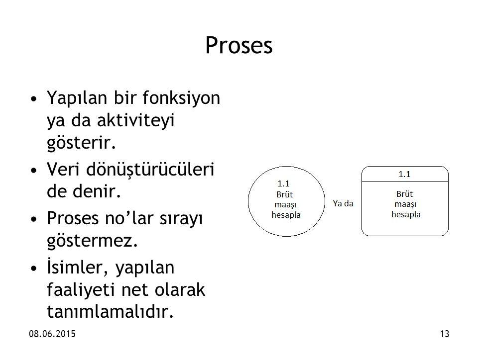 Proses Yapılan bir fonksiyon ya da aktiviteyi gösterir. Veri dönüştürücüleri de denir. Proses no'lar sırayı göstermez. İsimler, yapılan faaliyeti net