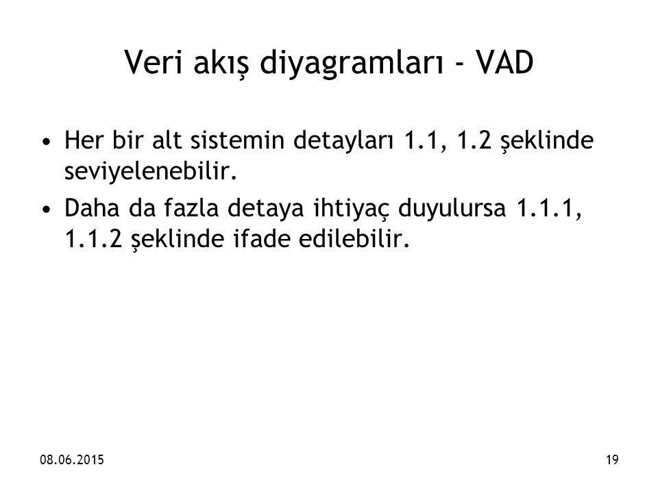 08.06.201519 Veri akış diyagramları - VAD Her bir alt sistemin detayları 1.1, 1.2 şeklinde seviyelenebilir. Daha da fazla detaya ihtiyaç duyulursa 1.1