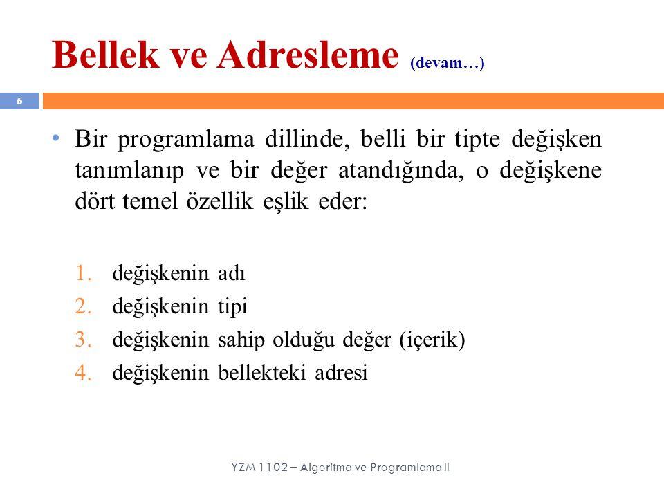 27 KAYNAKLAR N.Ercil Çağıltay ve ark., C DERSİ PROGRAMLAMAYA GİRİŞ, Ada Matbaacılık, ANKARA; 2009.