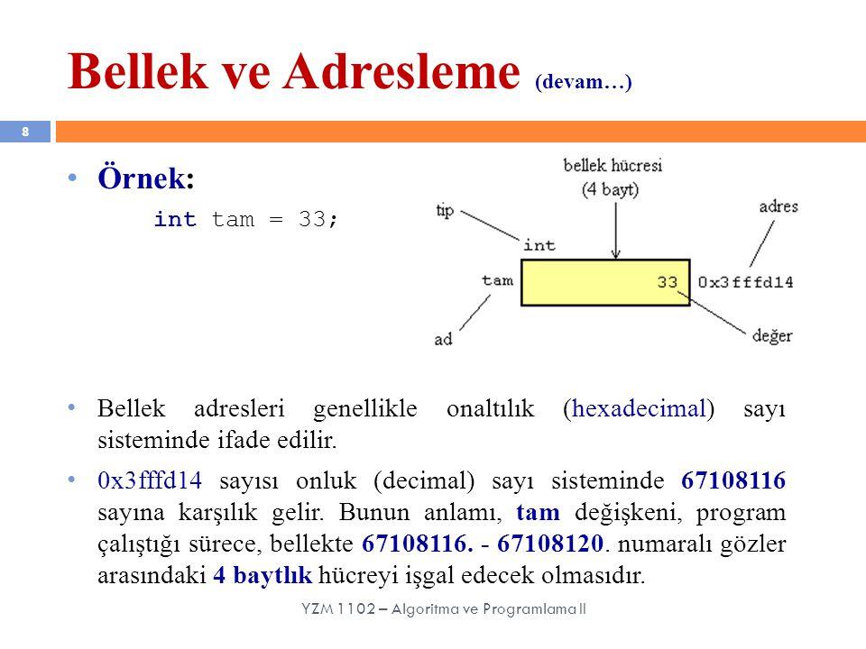 Bellek ve Adresleme (devam…) 8 Örnek: int tam = 33; Bellek adresleri genellikle onaltılık (hexadecimal) sayı sisteminde ifade edilir. 0x3fffd14 sayısı