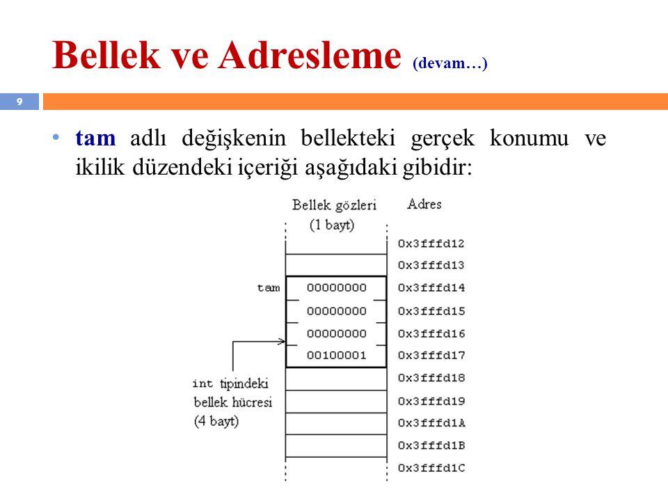 Bellek ve Adresleme (devam…) 9 tam adlı değişkenin bellekteki gerçek konumu ve ikilik düzendeki içeriği aşağıdaki gibidir: YZM 1102 – Algoritma ve Pro