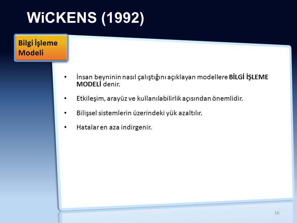 WiCKENS (1992) İnsan beyninin nasıl çalıştığını açıklayan modellere BİLGİ İŞLEME MODELİ denir. Etkileşim, arayüz ve kullanılabilirlik açısından önemli