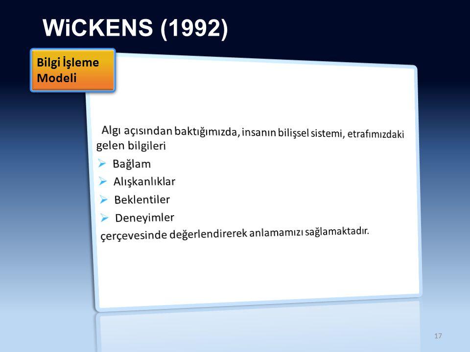 WiCKENS (1992) Bilgi İşleme Modeli 17