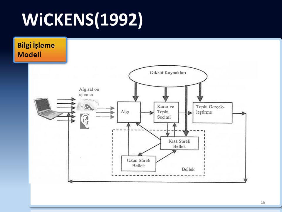 WiCKENS(1992) Bilgi İşleme Modeli 18