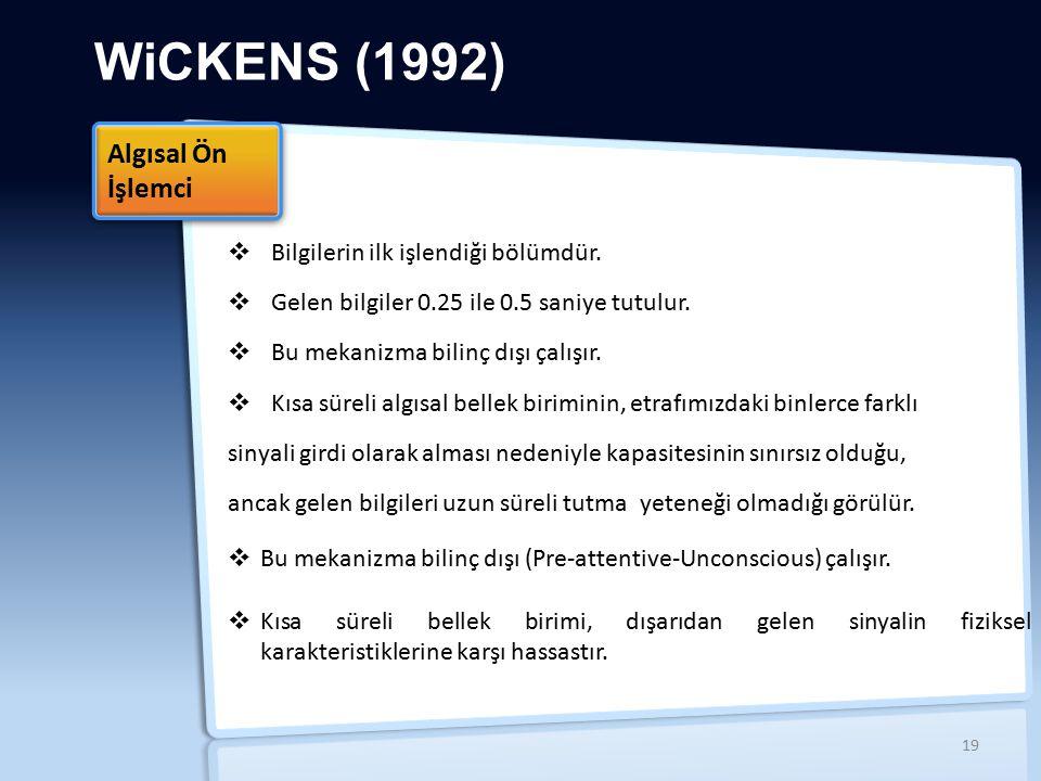 WiCKENS (1992)  Bilgilerin ilk işlendiği bölümdür.  Gelen bilgiler 0.25 ile 0.5 saniye tutulur.  Bu mekanizma bilinç dışı çalışır.  Kısa süreli al