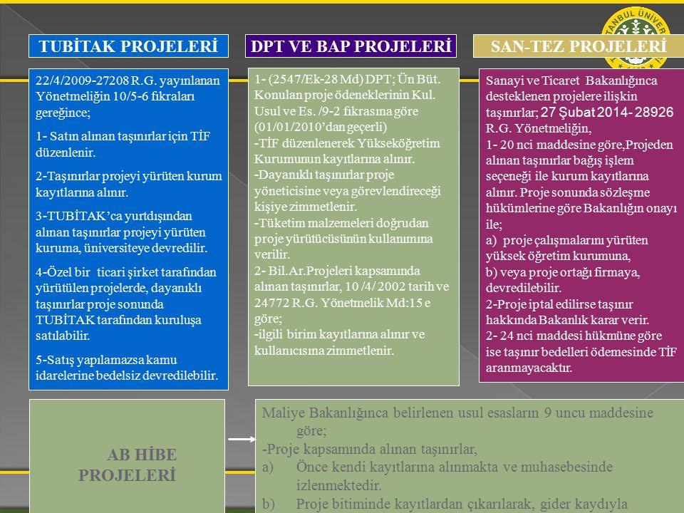 40 TUBİTAK PROJELERİDPT VE BAP PROJELERİSAN-TEZ PROJELERİ 22/4/2009-27208 R.G. yayınlanan Yönetmeliğin 10/5-6 fıkraları gereğince; 1- Satın alınan taş
