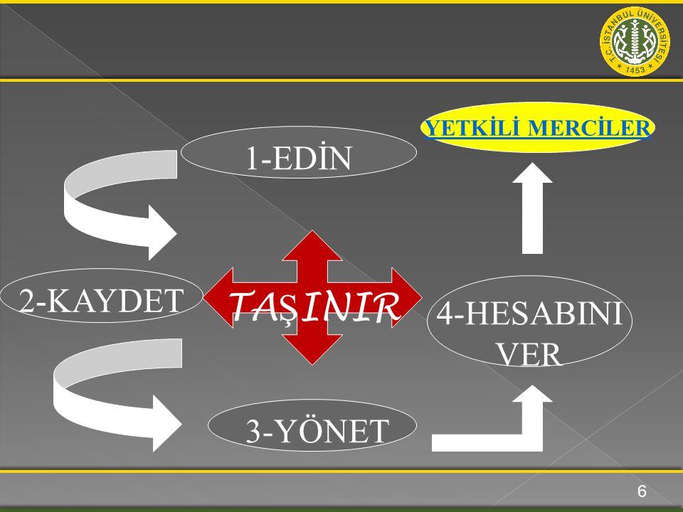 6 TA Ş INIR 1-EDİN 2-KAYDET 3-YÖNET 4-HESABINI VER YETKİLİ MERCİLER