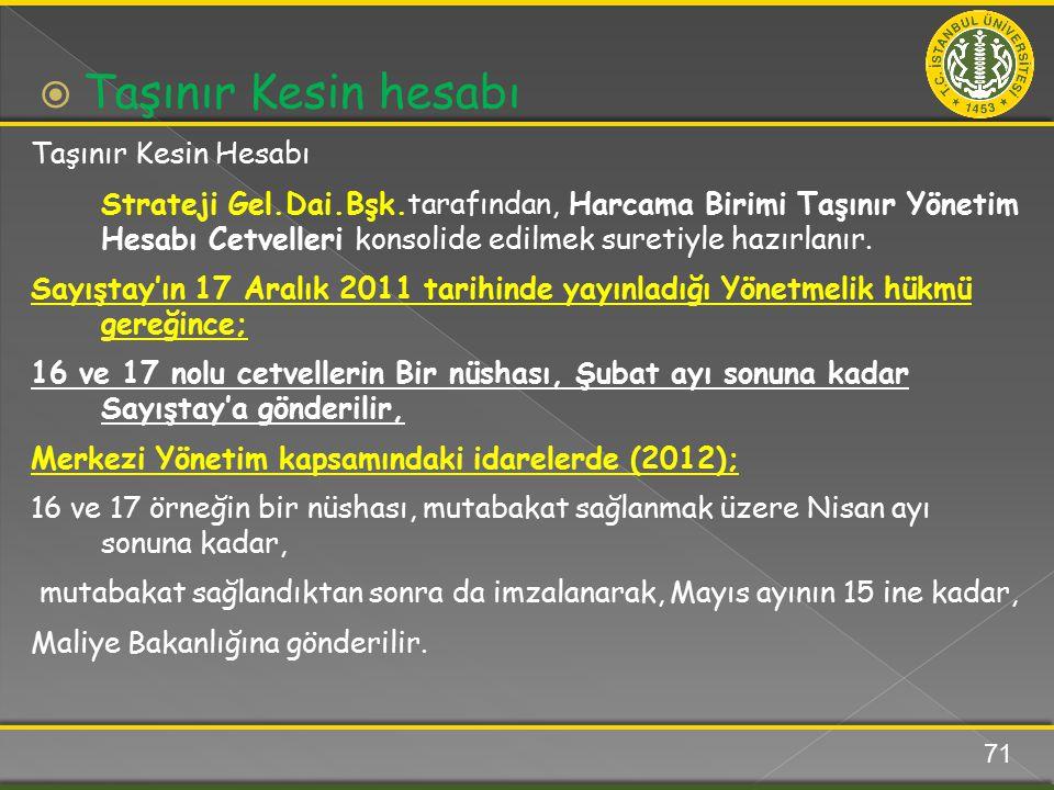 Taşınır Kesin Hesabı Strateji Gel.Dai.Bşk.tarafından, Harcama Birimi Taşınır Yönetim Hesabı Cetvelleri konsolide edilmek suretiyle hazırlanır.