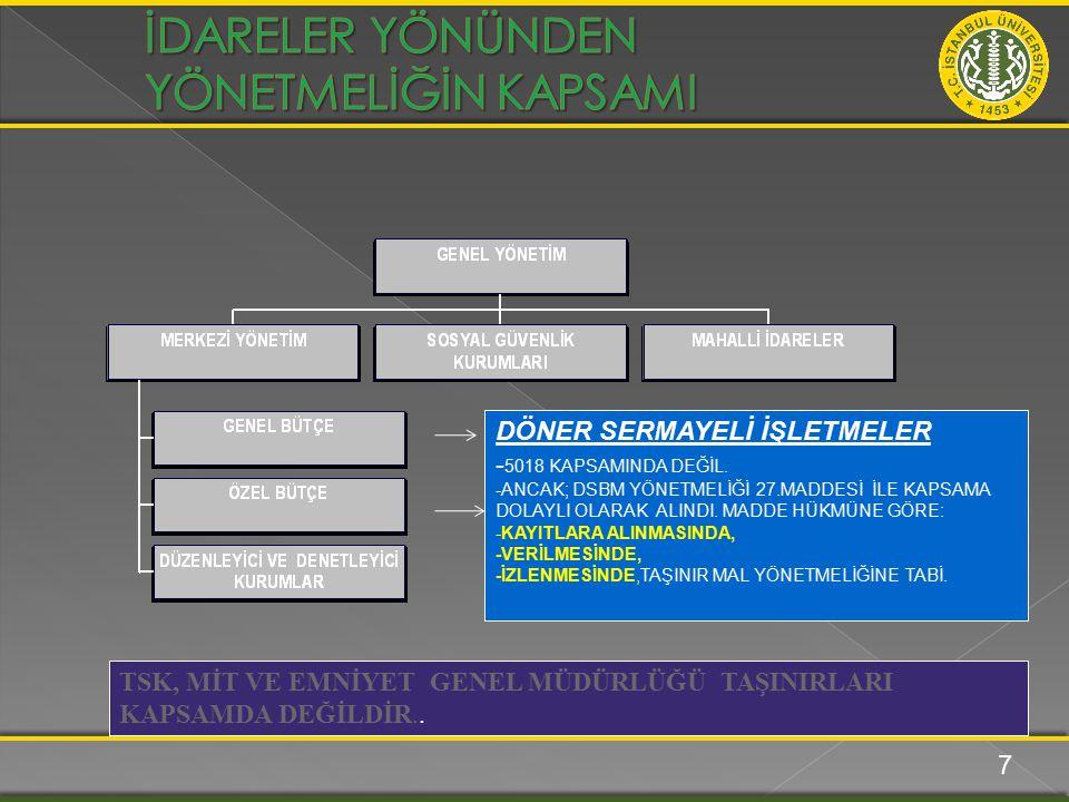 7 DÖNER SERMAYELİ İŞLETMELER - 5018 KAPSAMINDA DEĞİL.