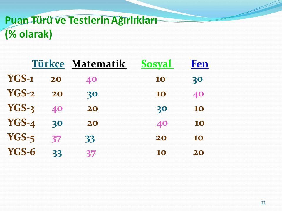 Puan Türü ve Testlerin Ağırlıkları (% olarak) Türkçe Matematik Sosyal Fen YGS-1 20 40 10 30 YGS-2 20 30 10 40 YGS-3 40 20 30 10 YGS-4 30 20 40 10 YGS-5 37 33 20 10 YGS-6 33 37 10 20 11
