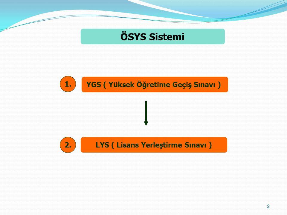 YGS3 ve YGS4 Puan türü ile Öğrenci Alan Programlar YGS 3: Adalet, Basın yayıncılık, Görsel iletişim, Grafik- Reklam,tıbbi dokümantasyon gibi önlisans programları tercih edilebilir.