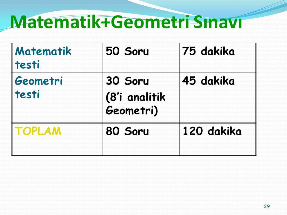 Matematik+Geometri Sınavı Matematik testi 50 Soru75 dakika Geometri testi 30 Soru (8'i analitik Geometri) 45 dakika TOPLAM80 Soru120 dakika 29