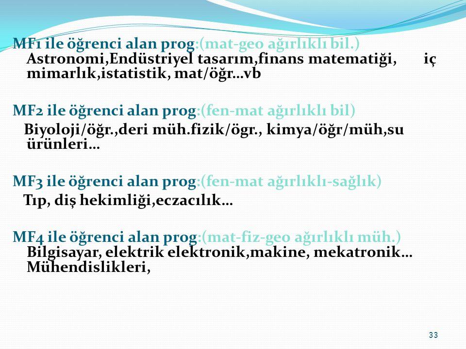 MF1 ile öğrenci alan prog:(mat-geo ağırlıklı bil.) Astronomi,Endüstriyel tasarım,finans matematiği, iç mimarlık,istatistik, mat/öğr…vb MF2 ile öğrenci alan prog:(fen-mat ağırlıklı bil) Biyoloji/öğr.,deri müh.fizik/ögr., kimya/öğr/müh,su ürünleri… MF3 ile öğrenci alan prog:(fen-mat ağırlıklı-sağlık) Tıp, diş hekimliği,eczacılık… MF4 ile öğrenci alan prog:(mat-fiz-geo ağırlıklı müh.) Bilgisayar, elektrik elektronik,makine, mekatronik… Mühendislikleri, 33