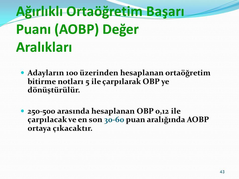 Ağırlıklı Ortaöğretim Başarı Puanı (AOBP) Değer Aralıkları Adayların 100 üzerinden hesaplanan ortaöğretim bitirme notları 5 ile çarpılarak OBP ye dönüştürülür.