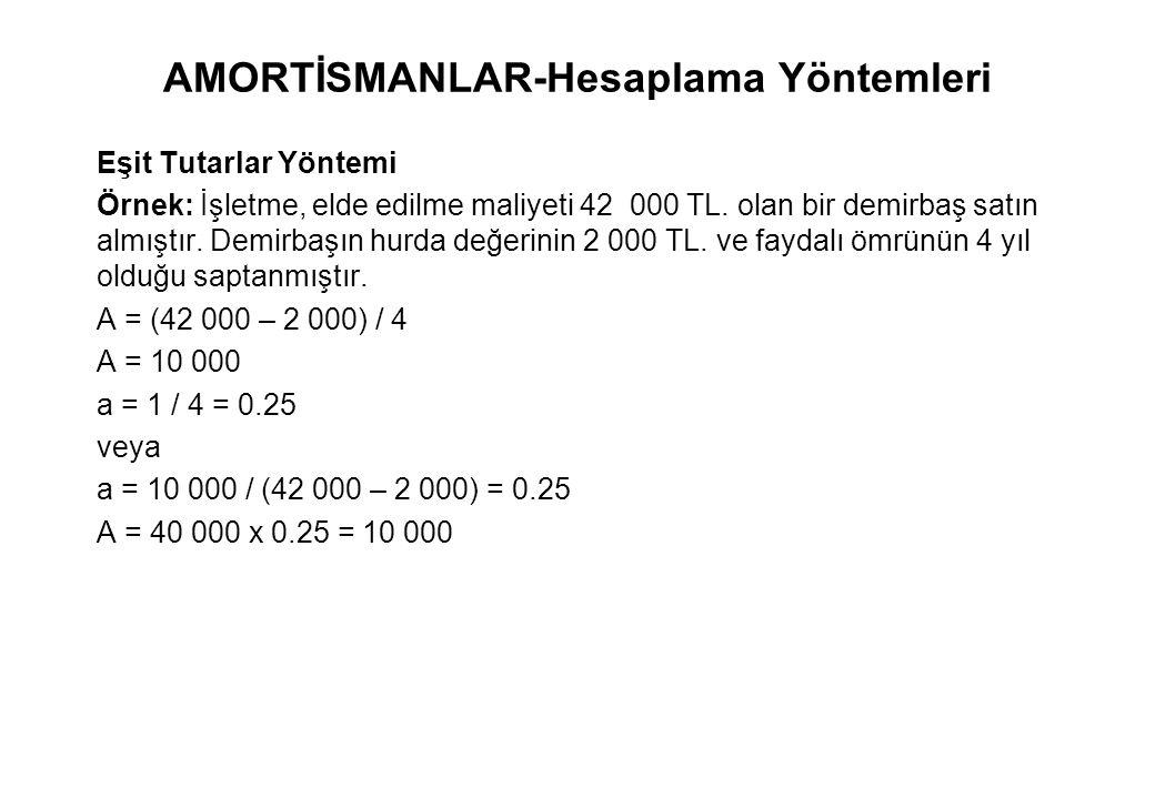 AMORTİSMANLAR-Hesaplama Yöntemleri Eşit Tutarlar Yöntemi M = Amortisman matrahı (duran varlığın elde edilme maliyeti veya o yıla ilişkin değer) H = Hurda değer n = Hizmet süresi (yıl olarak) A = Yıllık amortisman tutarı a = Amortisman oranı A = (M – H) / nveyaA = M x a a = 1 / nveyaa = A / (M – H)