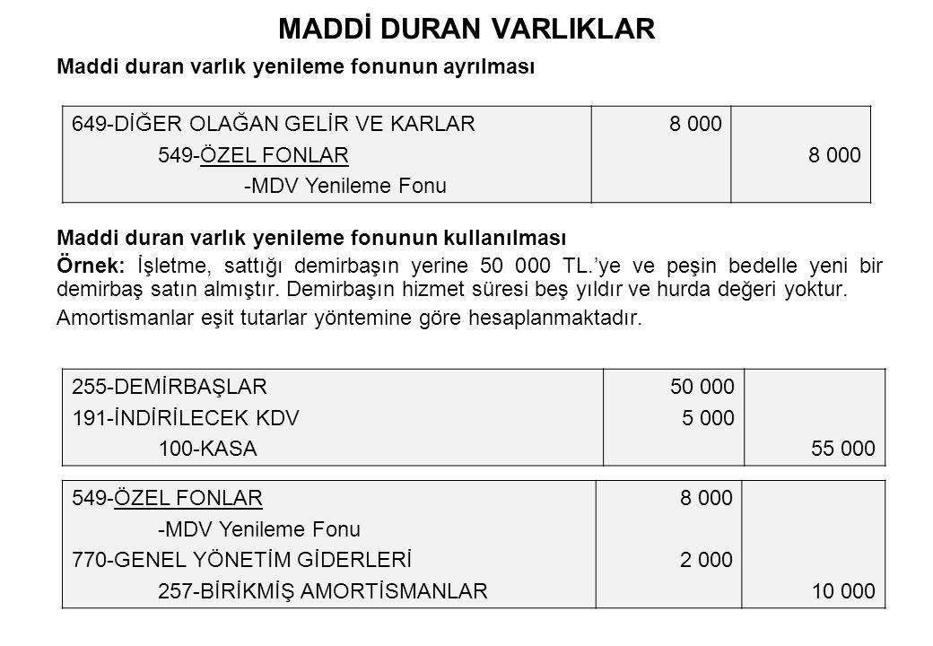 MADDİ DURAN VARLIKLAR Amortismana tabi maddi duran varlıkların satılması Örnek: Alış maliyeti 40 000 TL.