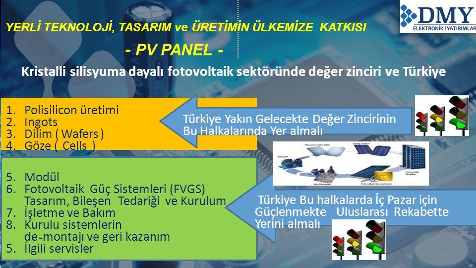 YERLİ TEKNOLOJİ, TASARIM ve ÜRETİMİN ÜLKEMİZE KATKISI - PV PANEL - Kristalli silisyuma dayalı fotovoltaik sektöründe değer zinciri ve Türkiye 1.Polisi