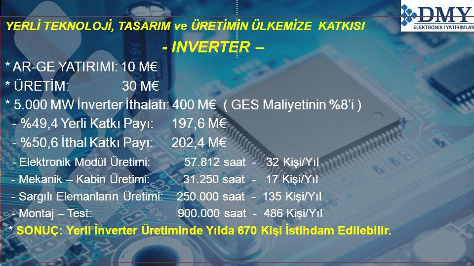 YERLİ TEKNOLOJİ, TASARIM ve ÜRETİMİN ÜLKEMİZE KATKISI - INVERTER – * AR-GE YATIRIMI: 10 M€ * ÜRETİM: 30 M€ * 5.000 MW İnverter İthalatı: 400 M€ ( GES