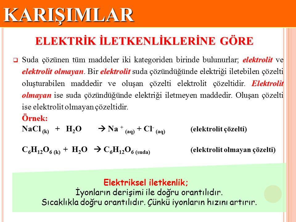 KARIŞIMLARKARIŞIMLAR elektrolit elektrolit olmayanelektrolit Elektrolit olmayan  Suda çözünen tüm maddeler iki kategoriden birinde bulunurlar; elektr