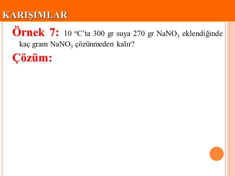KARIŞIMLARKARIŞIMLAR Örnek 7: Örnek 7: 10 o C'ta 300 gr suya 270 gr NaNO 3 eklendiğinde kaç gram NaNO 3 çözünmeden kalır?Çözüm: