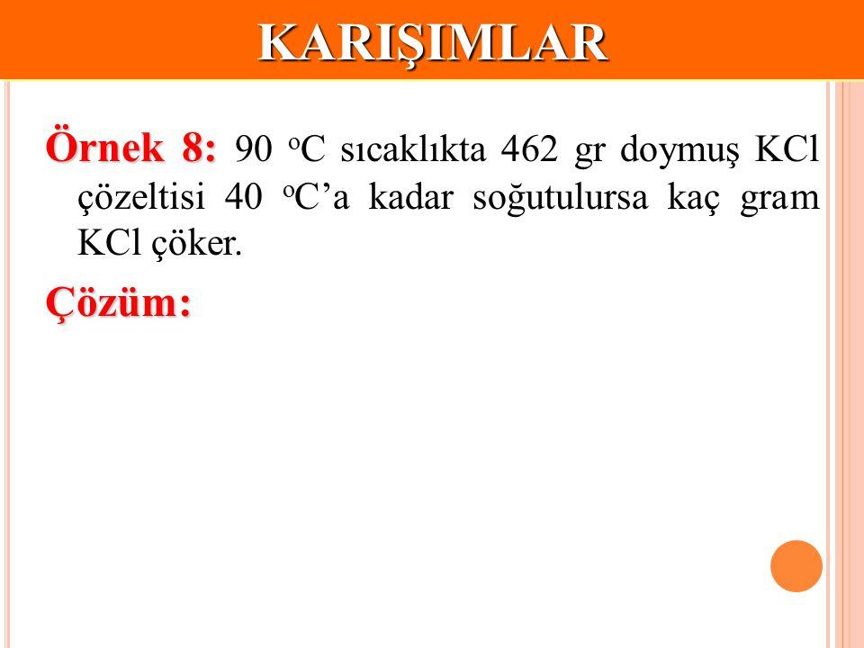 Örnek 8: Örnek 8: 90 o C sıcaklıkta 462 gr doymuş KCl çözeltisi 40 o C'a kadar soğutulursa kaç gram KCl çöker.Çözüm:KARIŞIMLARKARIŞIMLAR