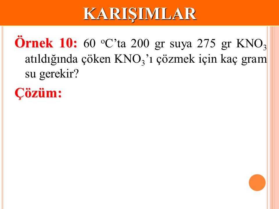 Örnek 10: Örnek 10: 60 o C'ta 200 gr suya 275 gr KNO 3 atıldığında çöken KNO 3 'ı çözmek için kaç gram su gerekir?Çözüm:KARIŞIMLARKARIŞIMLAR