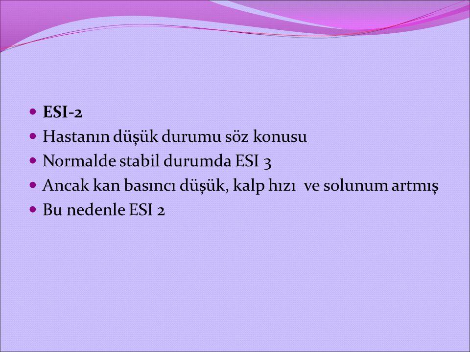 ESI-2 Hastanın düşük durumu söz konusu Normalde stabil durumda ESI 3 Ancak kan basıncı düşük, kalp hızı ve solunum artmış Bu nedenle ESI 2