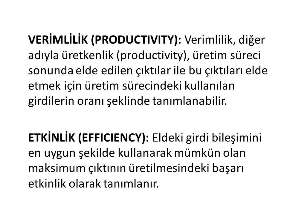VERİMLİLİK (PRODUCTIVITY): Verimlilik, diğer adıyla üretkenlik (productivity), üretim süreci sonunda elde edilen çıktılar ile bu çıktıları elde etmek için üretim sürecindeki kullanılan girdilerin oranı şeklinde tanımlanabilir.