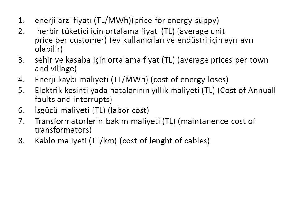 1.enerji arzı fiyatı (TL/MWh)(price for energy suppy) 2. herbir tüketici için ortalama fiyat (TL) (average unit price per customer) (ev kullanıcıları