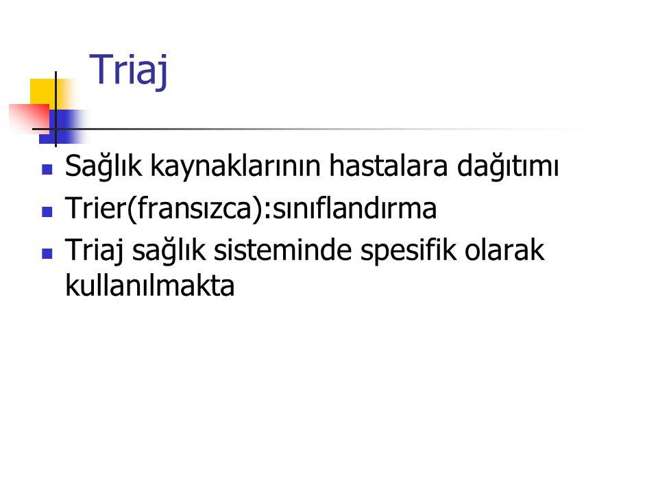 Triaj Sağlık kaynaklarının hastalara dağıtımı Trier(fransızca):sınıflandırma Triaj sağlık sisteminde spesifik olarak kullanılmakta