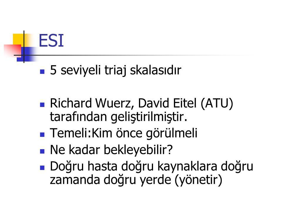 ESI 5 seviyeli triaj skalasıdır Richard Wuerz, David Eitel (ATU) tarafından geliştirilmiştir.