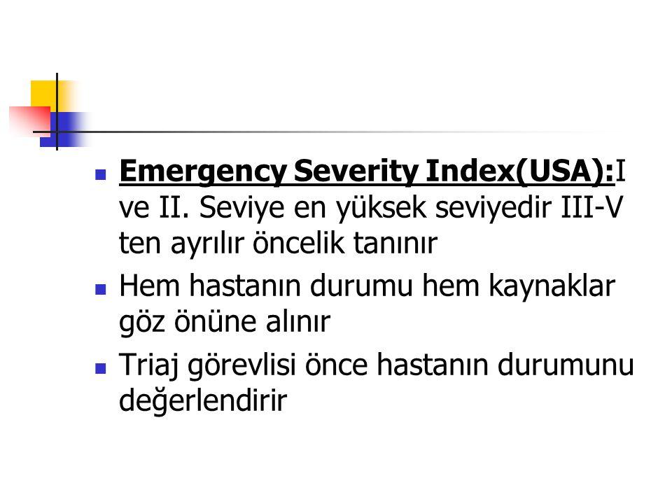 Emergency Severity Index(USA):I ve II.