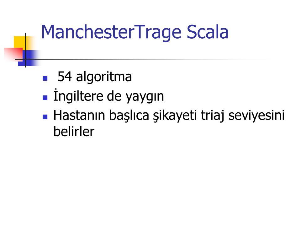 ManchesterTrage Scala 54 algoritma İngiltere de yaygın Hastanın başlıca şikayeti triaj seviyesini belirler
