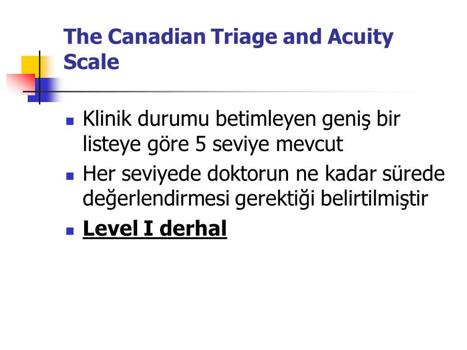 The Canadian Triage and Acuity Scale Klinik durumu betimleyen geniş bir listeye göre 5 seviye mevcut Her seviyede doktorun ne kadar sürede değerlendirmesi gerektiği belirtilmiştir Level I derhal