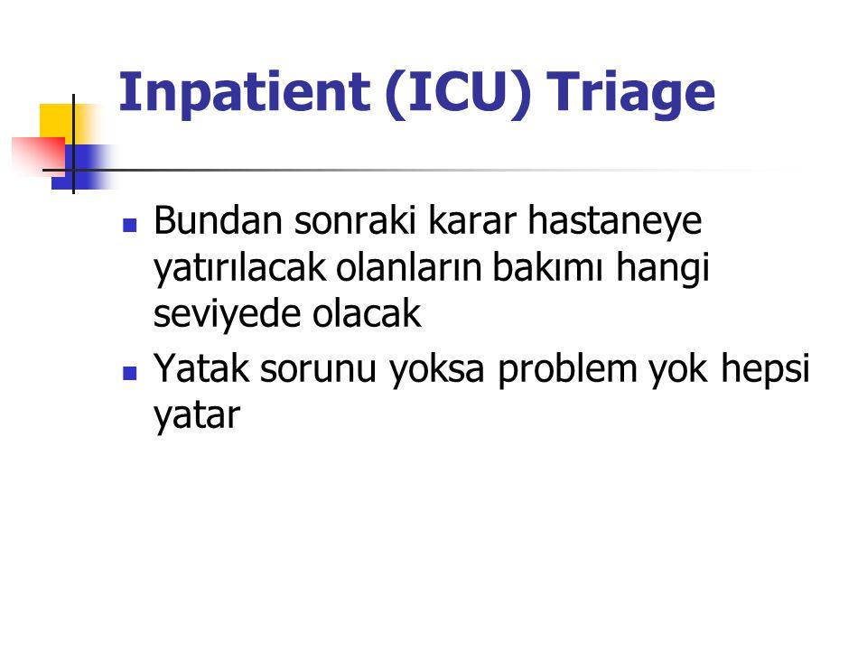 Inpatient (ICU) Triage Bundan sonraki karar hastaneye yatırılacak olanların bakımı hangi seviyede olacak Yatak sorunu yoksa problem yok hepsi yatar