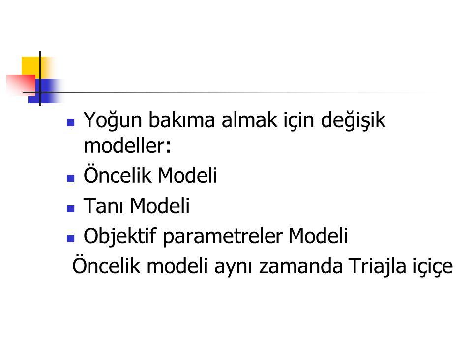 Yoğun bakıma almak için değişik modeller: Öncelik Modeli Tanı Modeli Objektif parametreler Modeli Öncelik modeli aynı zamanda Triajla içiçe