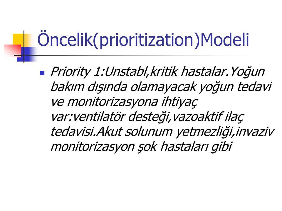 Öncelik(prioritization)Modeli Priority 1:Unstabl,kritik hastalar.Yoğun bakım dışında olamayacak yoğun tedavi ve monitorizasyona ihtiyaç var:ventilatör desteği,vazoaktif ilaç tedavisi.Akut solunum yetmezliği,invaziv monitorizasyon şok hastaları gibi