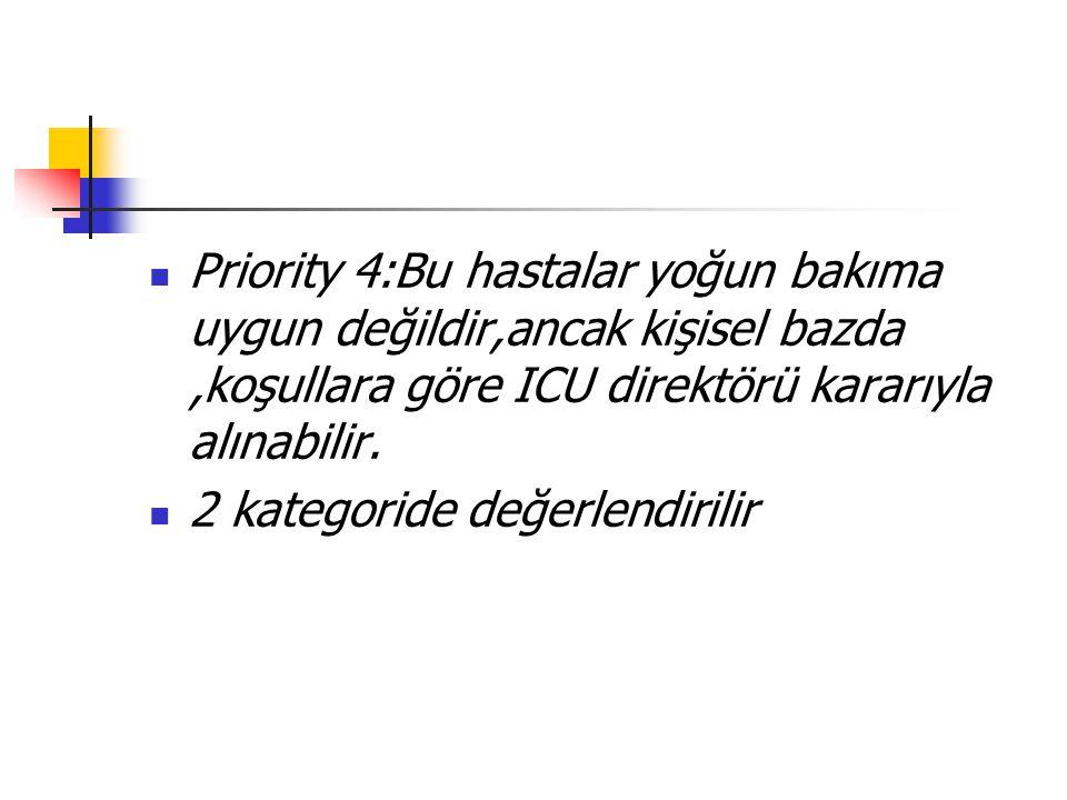 Priority 4:Bu hastalar yoğun bakıma uygun değildir,ancak kişisel bazda,koşullara göre ICU direktörü kararıyla alınabilir.