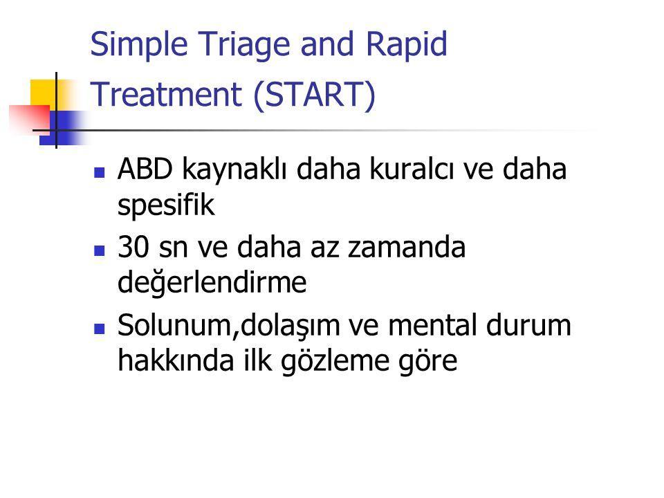 Simple Triage and Rapid Treatment (START) ABD kaynaklı daha kuralcı ve daha spesifik 30 sn ve daha az zamanda değerlendirme Solunum,dolaşım ve mental durum hakkında ilk gözleme göre