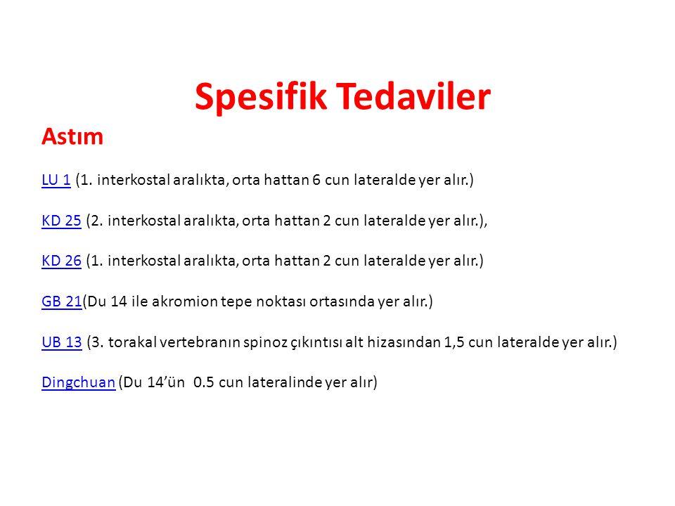 Spesifik Tedaviler Astım LU 1LU 1 (1. interkostal aralıkta, orta hattan 6 cun lateralde yer alır.) KD 25KD 25 (2. interkostal aralıkta, orta hattan 2