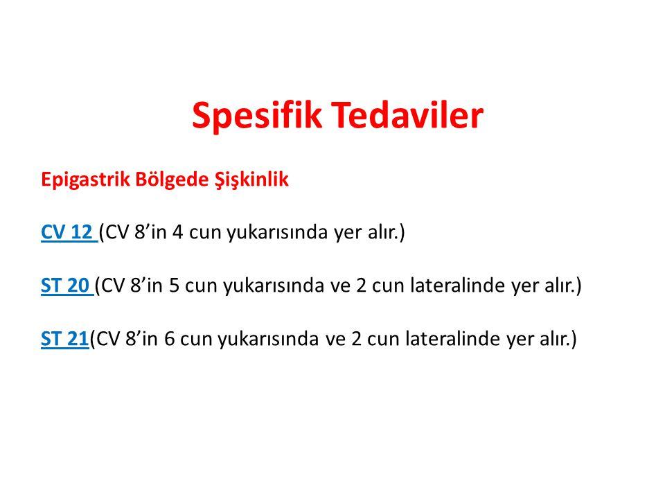 Spesifik Tedaviler Epigastrik Bölgede Şişkinlik CV 12 (CV 8'in 4 cun yukarısında yer alır.) ST 20 (CV 8'in 5 cun yukarısında ve 2 cun lateralinde yer