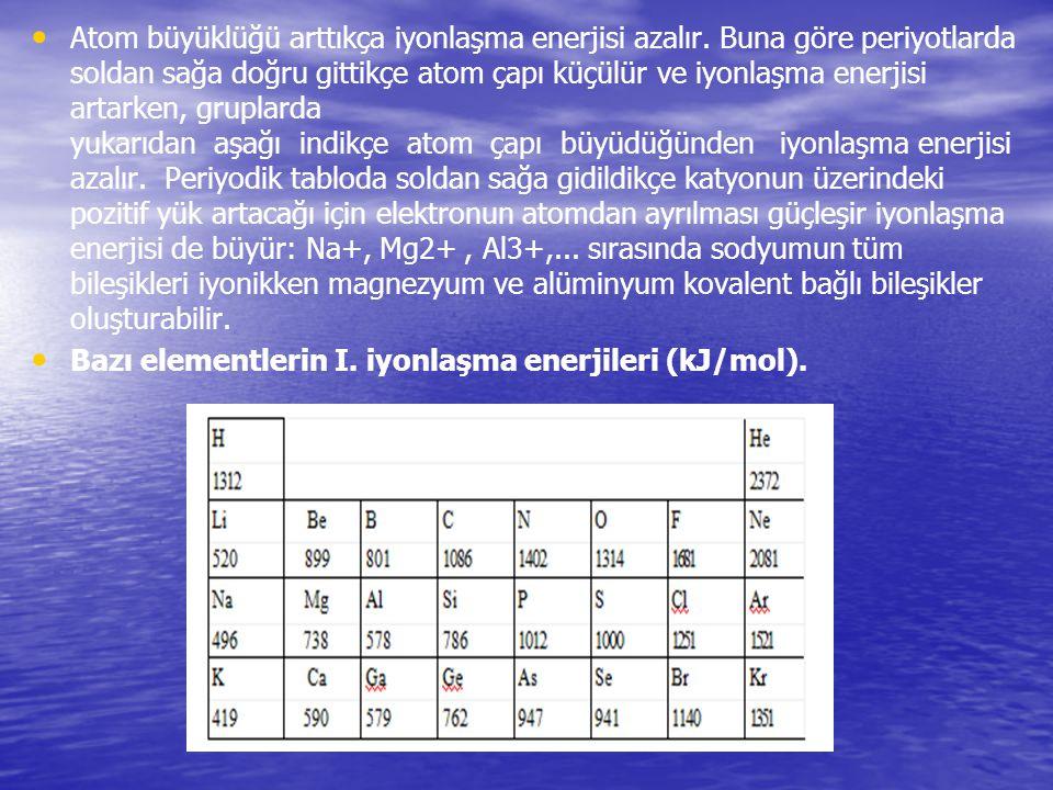 Atom büyüklüğü arttıkça iyonlaşma enerjisi azalır. Buna göre periyotlarda soldan sağa doğru gittikçe atom çapı küçülür ve iyonlaşma enerjisi artarken,