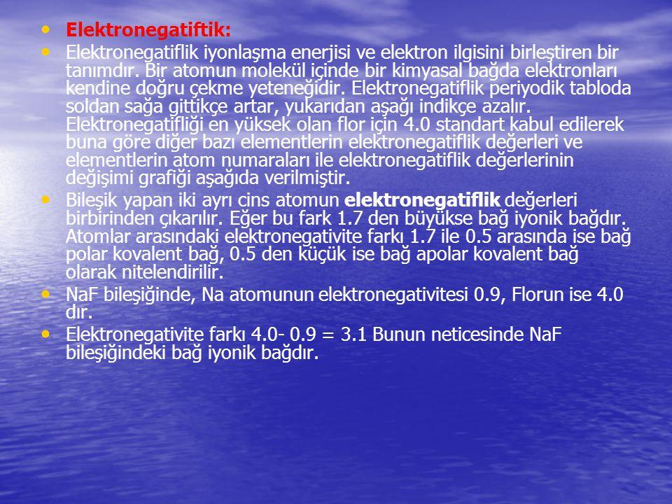 Elektronegatiftik: Elektronegatiflik iyonlaşma enerjisi ve elektron ilgisini birleştiren bir tanımdır. Bir atomun molekül içinde bir kimyasal bağda el
