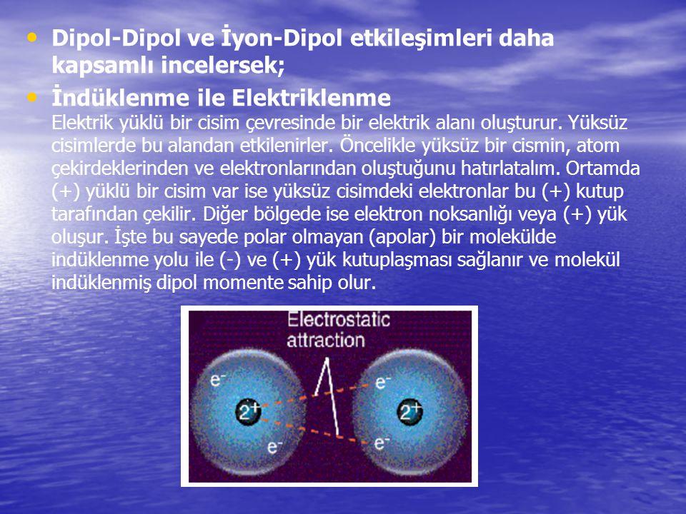 Dipol-Dipol ve İyon-Dipol etkileşimleri daha kapsamlı incelersek; İndüklenme ile Elektriklenme Elektrik yüklü bir cisim çevresinde bir elektrik alanı