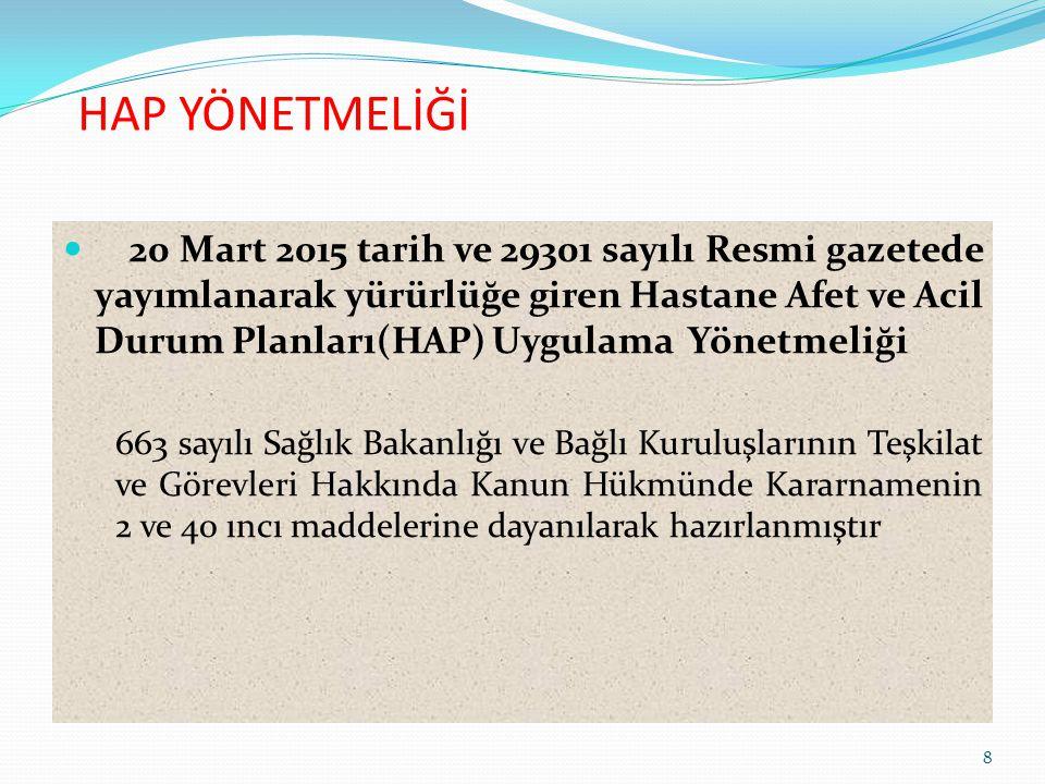 HAP YÖNETMELİĞİ 20 Mart 2015 tarih ve 29301 sayılı Resmi gazetede yayımlanarak yürürlüğe giren Hastane Afet ve Acil Durum Planları(HAP) Uygulama Yönet